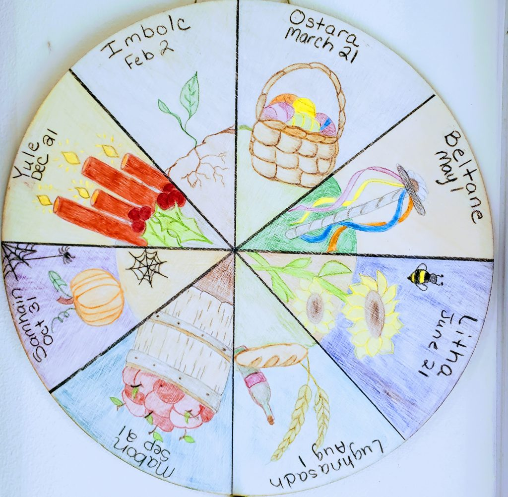 Wicca wheel of the year